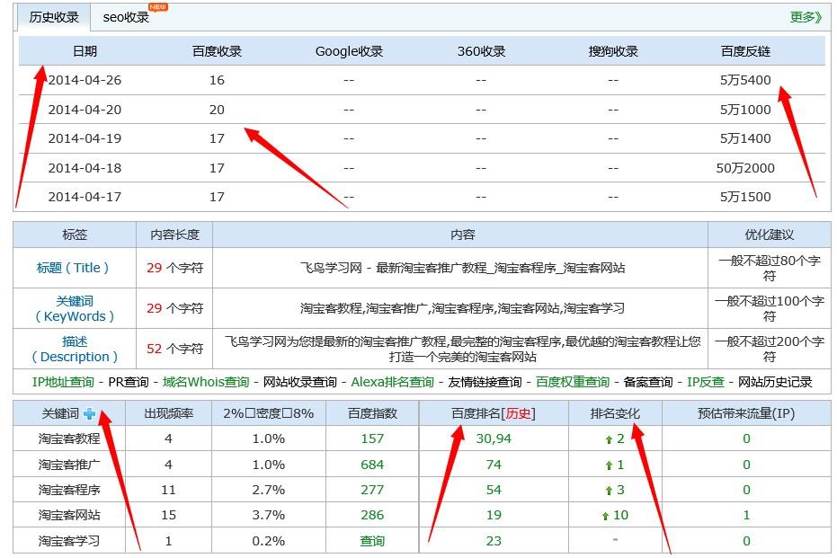 淘宝客网站seo